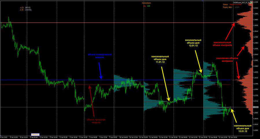 Форекс индикатор объемы eur aud прогноз на сегодня