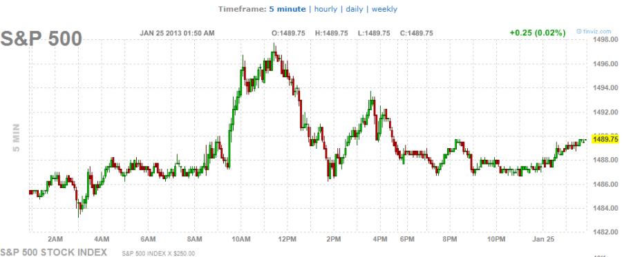 Форум трейдеров фондового рынка