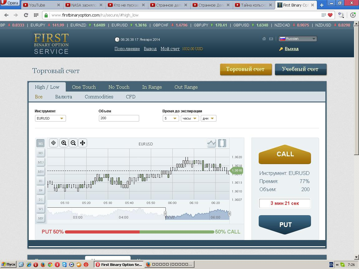 First binary option service otzivi