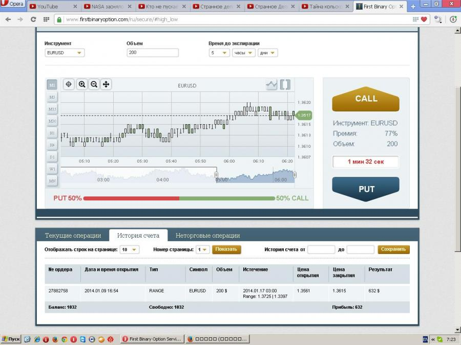 Binary option masterforex