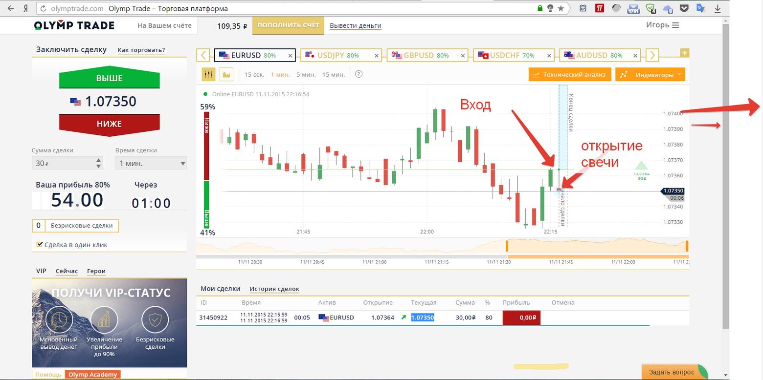 Торговля Опционами Альпари