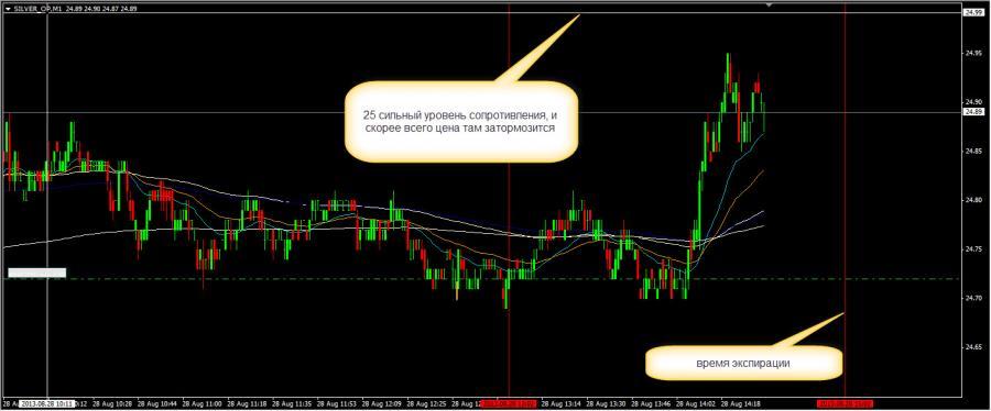 28-08-2013 серебро сделка.jpg
