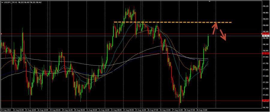 29-08-2013 йена прогноз.jpg