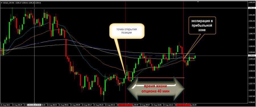 15-08-2013 золото сделка.jpg
