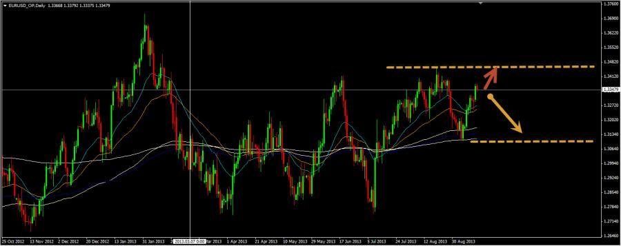 16-09-2013 евро прогноз дни.jpg