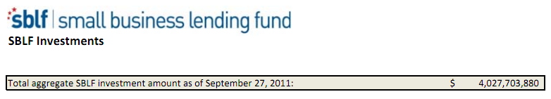 Small Business Lendung Fund Results.png