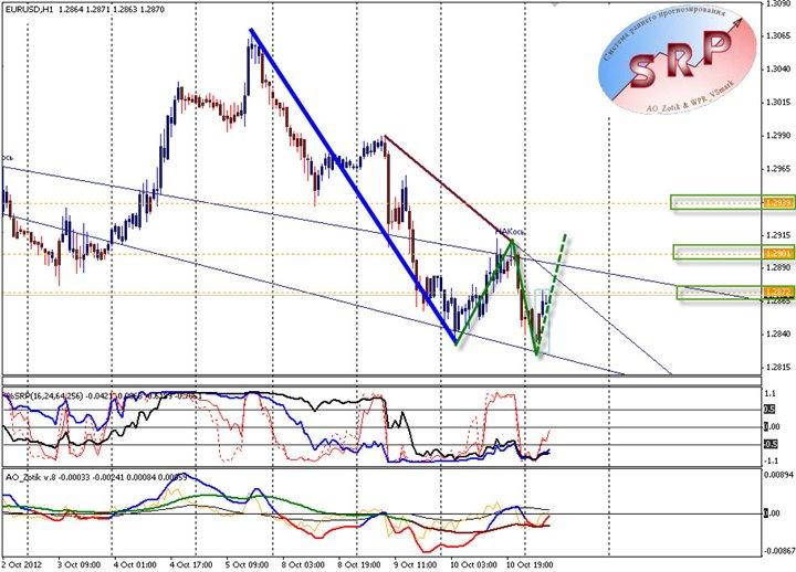 Прикрепленное изображение: евро.jpg