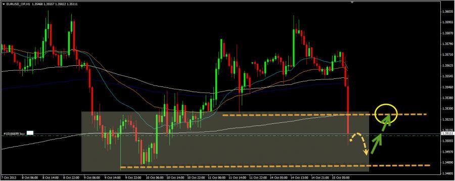 15-10-2013 евро сделка начало.jpg