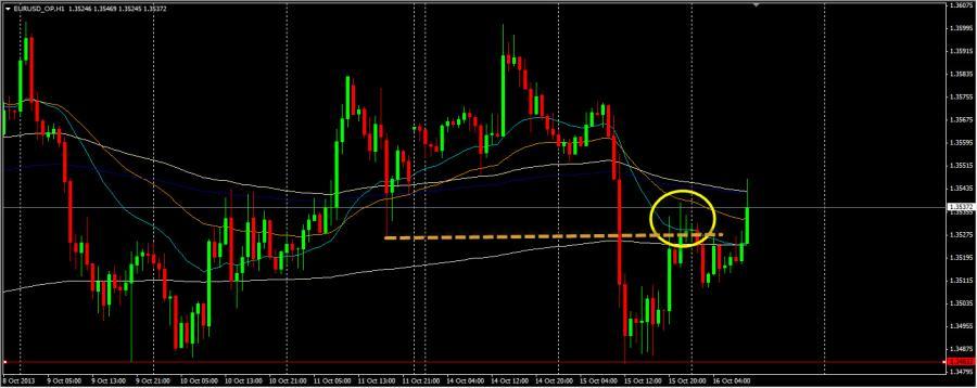 16-10-2013 итог сделки евро.jpg