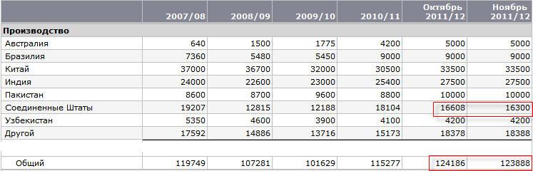 отчет производство 10.11.11.jpg