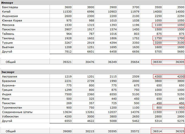 импорт-экспорт отчет 11.11.jpg