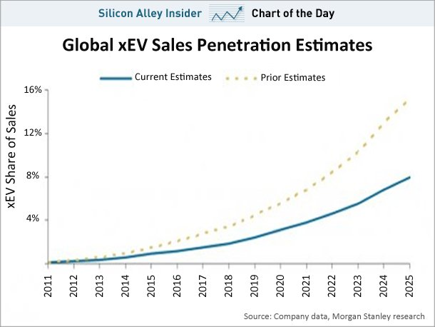 ev-sales.jpg