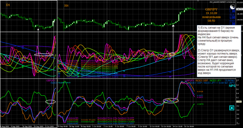 GBPJPY_D1_H4_191009_0850.png