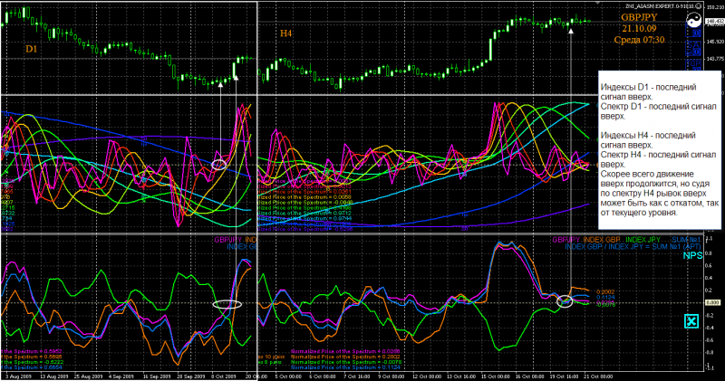 GBPJPY_D1_H4_211009_0730.png