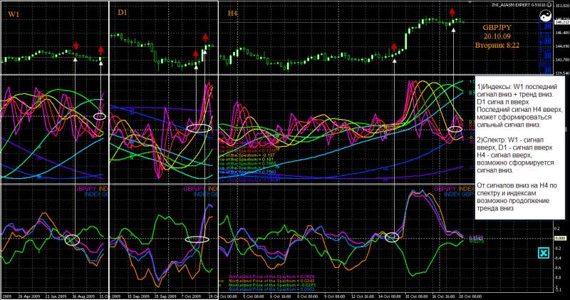 GBPJPY_W1_D1_H4_201009_0822.png